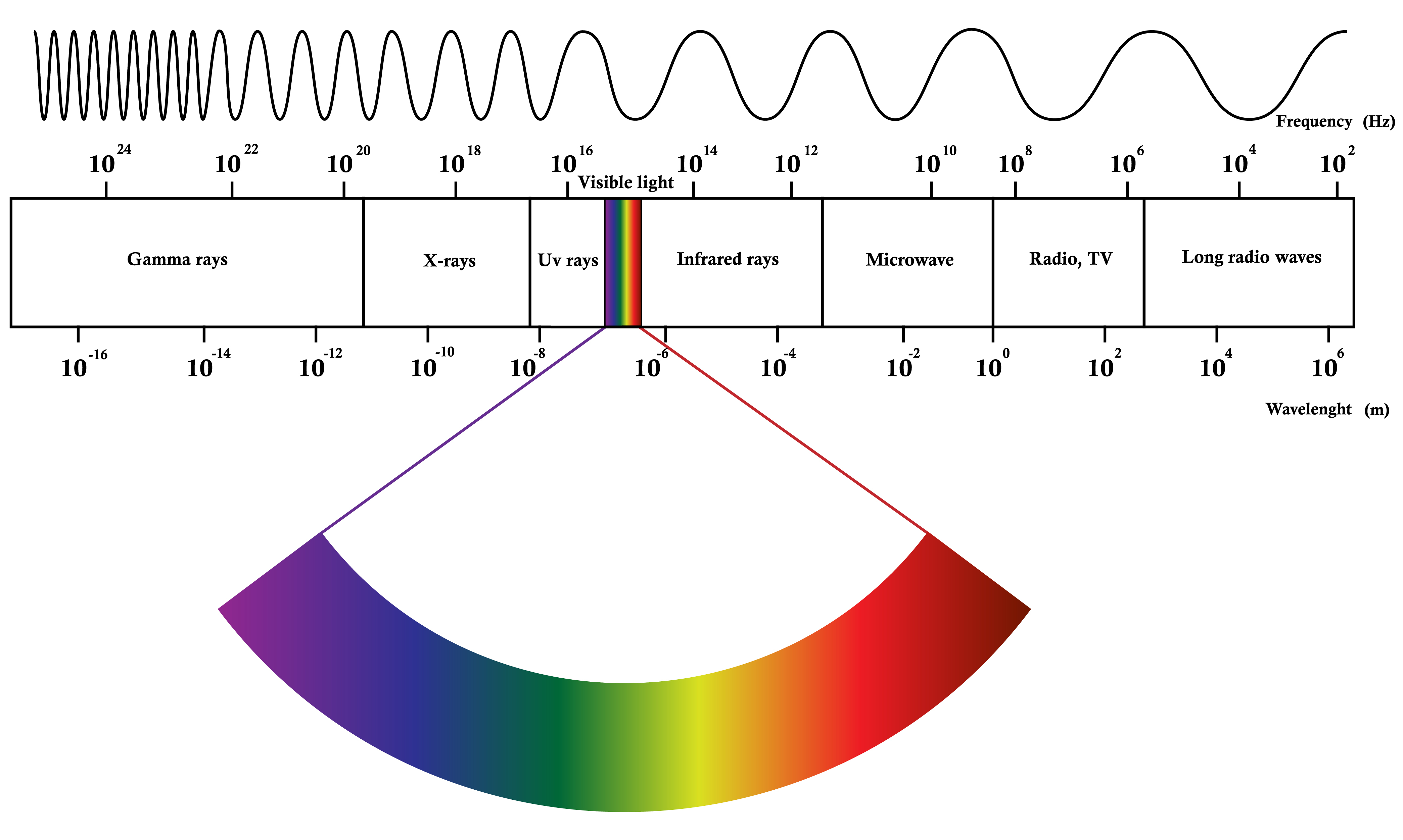 What is the difference between spectroscopy and spectrophotometry Stereophonics Tickets, Tour Dates 2018 & Concerts Songkick