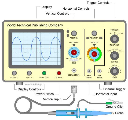 bobinin manyetik alanı teorik bilgi
