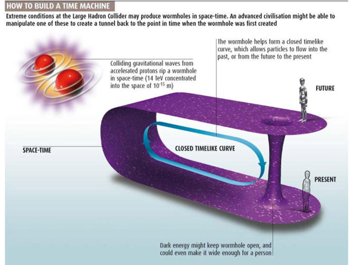 particleblack holes wormholes - photo #29