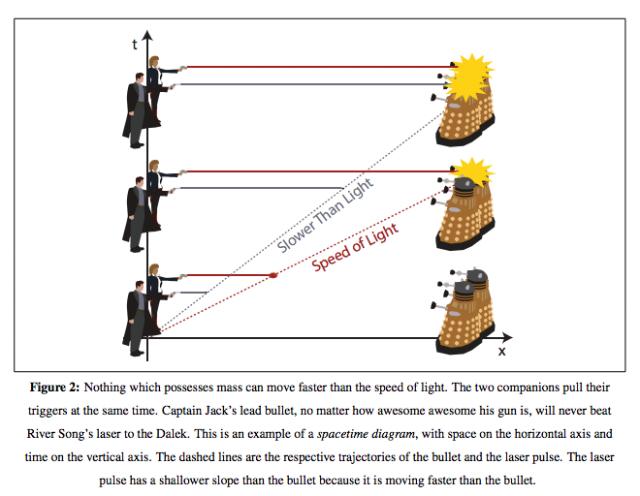 heisenberg belirsizlik ilkesi ispatı