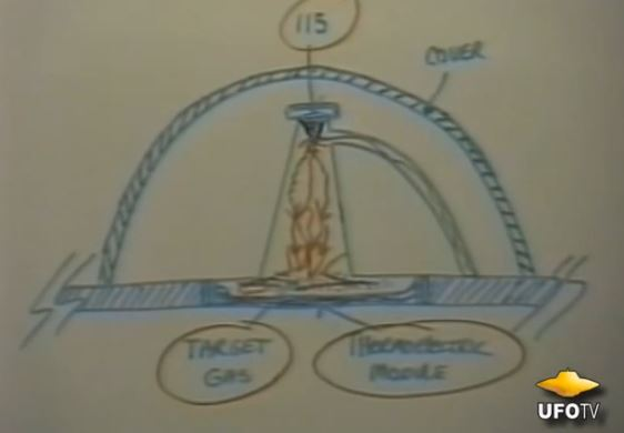 UFOs & Area 51  UFOs & Area 51...