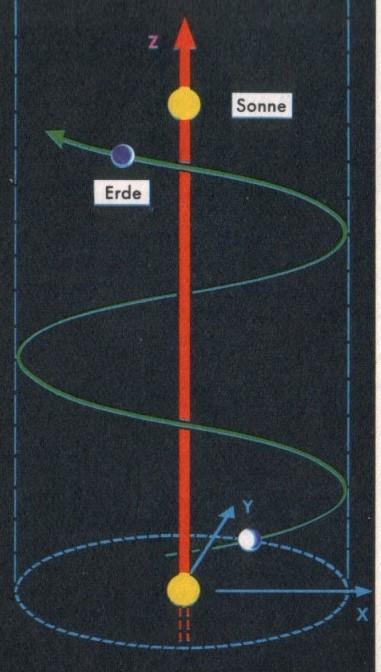 zeitraum von 2 jahren