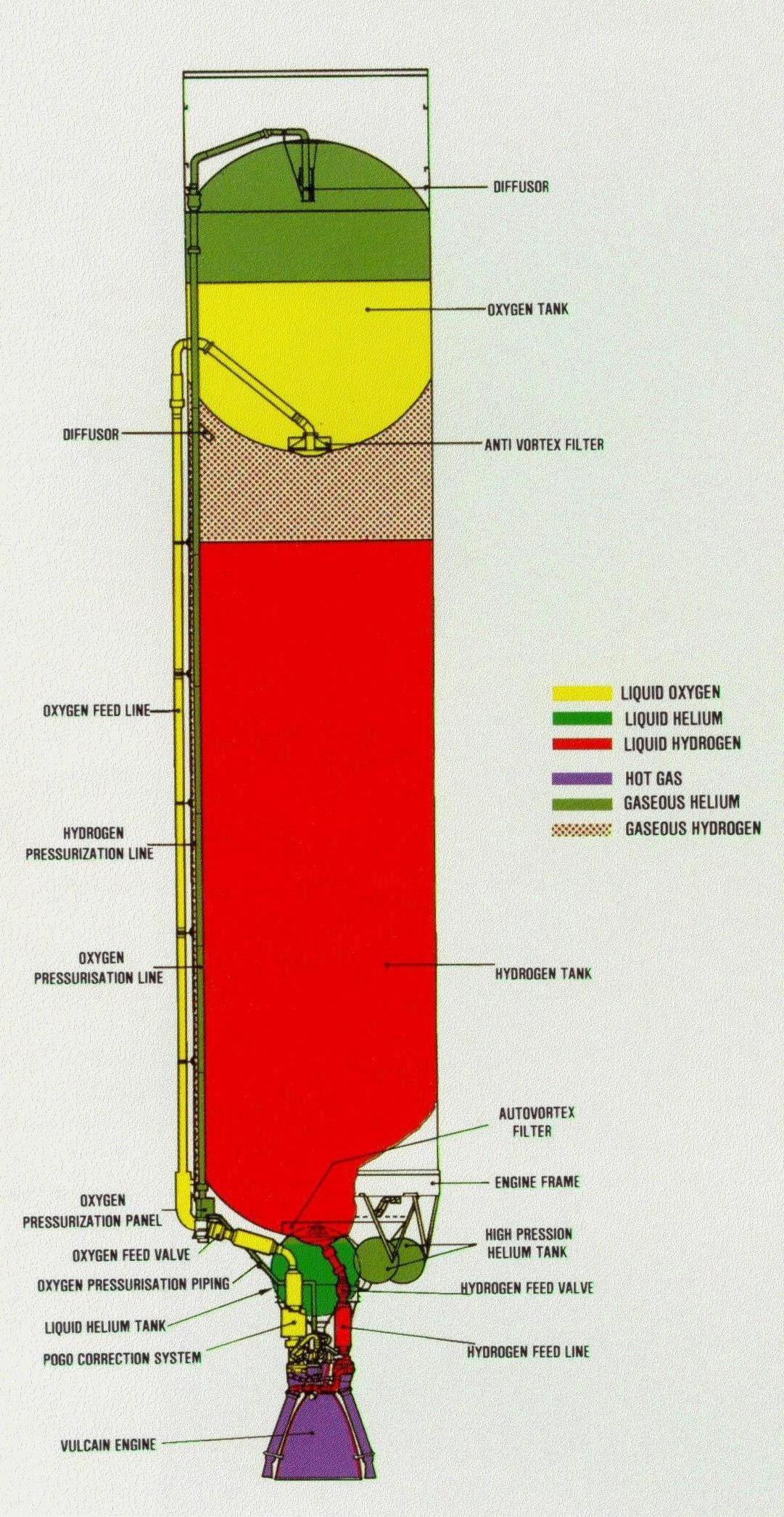 Rocket Diagram Space Shuttle Engine
