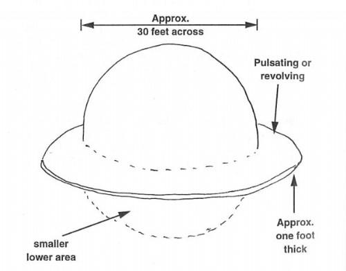 ufo izimleri rh zamandayolculuk com Motorcycle Headlight Wiring Diagram EZ Go Headlight Wiring Diagram