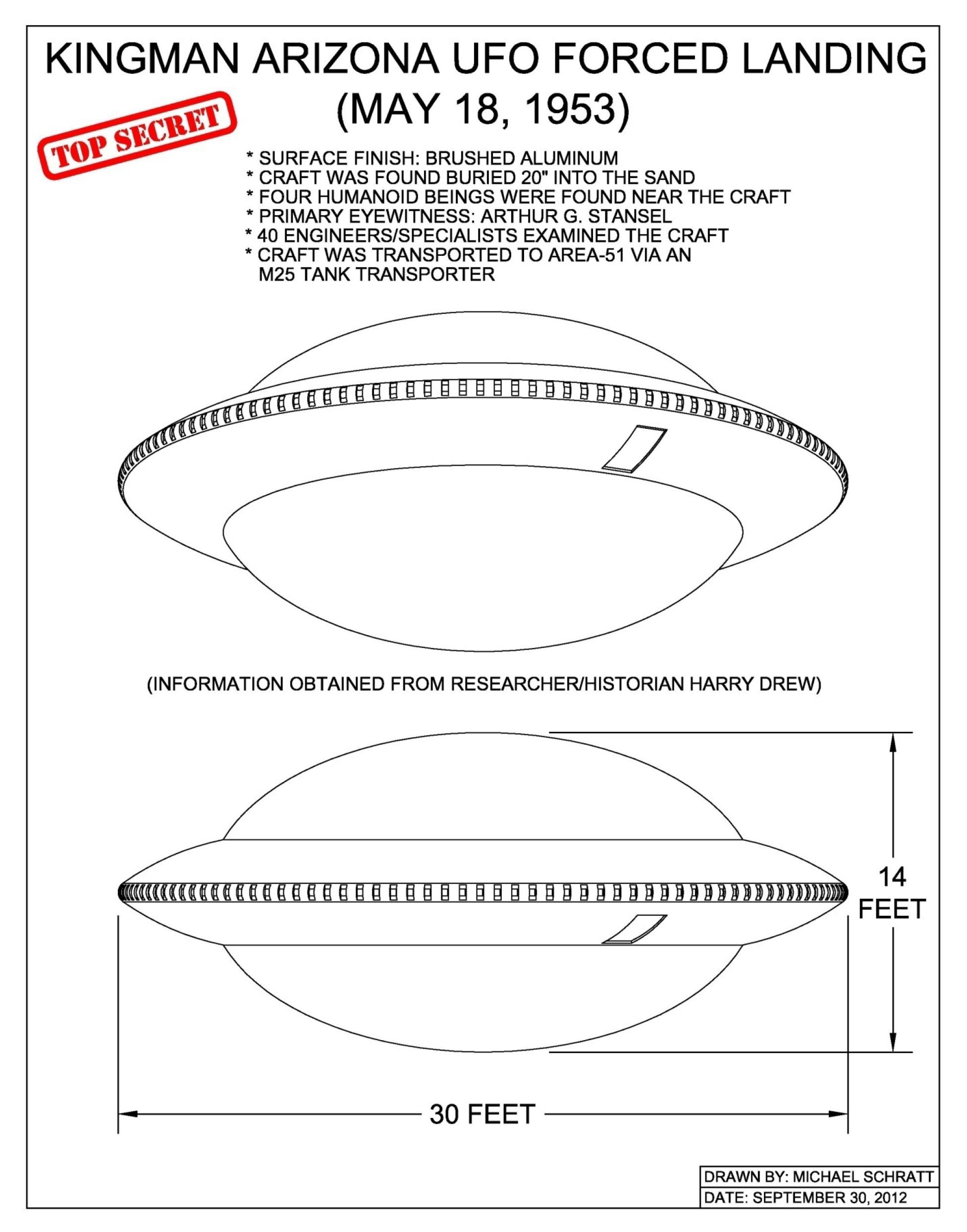 084a3eb12 UFO Çizimleri